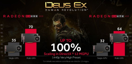 Deus Ex: Mankind Divided new DirectX 12 Patch adds mGPU support to Radeon cards