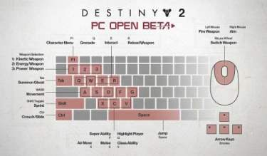 Here's everything you need to know about the Destiny 2 PC beta