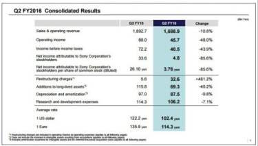 playstation-4-forecasts