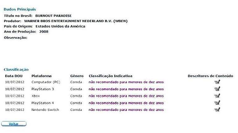 Burnout Paradise Classification rating