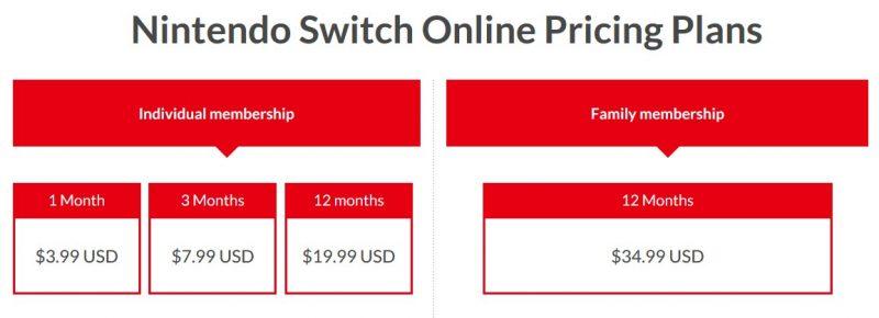Nintendo Switch Online Price