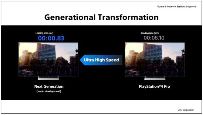Sony Teases Next-Gen Transformation